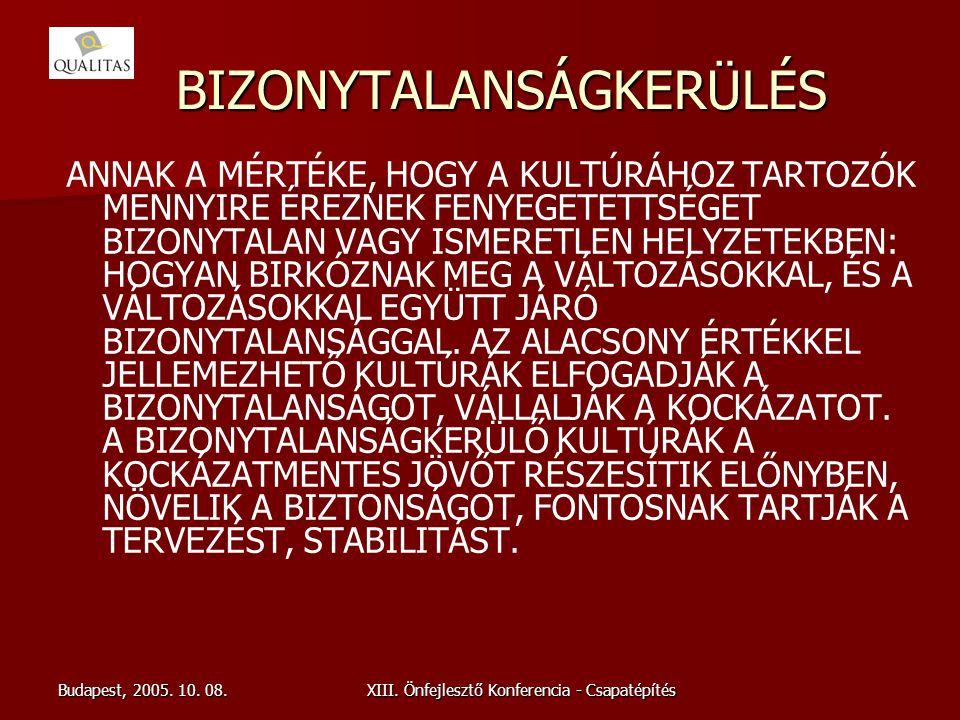 Budapest, 2005. 10. 08.XIII. Önfejlesztő Konferencia - Csapatépítés BIZONYTALANSÁGKERÜLÉS ANNAK A MÉRTÉKE, HOGY A KULTÚRÁHOZ TARTOZÓK MENNYIRE ÉREZNEK