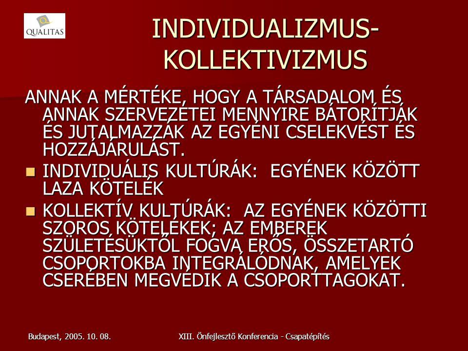 Budapest, 2005. 10. 08.XIII. Önfejlesztő Konferencia - Csapatépítés INDIVIDUALIZMUS- KOLLEKTIVIZMUS ANNAK A MÉRTÉKE, HOGY A TÁRSADALOM ÉS ANNAK SZERVE