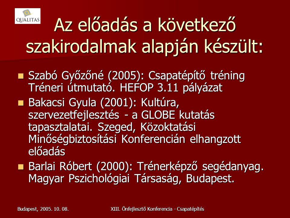 Budapest, 2005. 10. 08.XIII. Önfejlesztő Konferencia - Csapatépítés Az előadás a következő szakirodalmak alapján készült: Szabó Győzőné (2005): Csapat