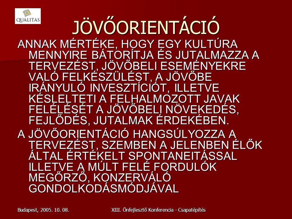 Budapest, 2005. 10. 08.XIII. Önfejlesztő Konferencia - Csapatépítés JÖVŐORIENTÁCIÓ ANNAK MÉRTÉKE, HOGY EGY KULTÚRA MENNYIRE BÁTORÍTJA ÉS JUTALMAZZA A