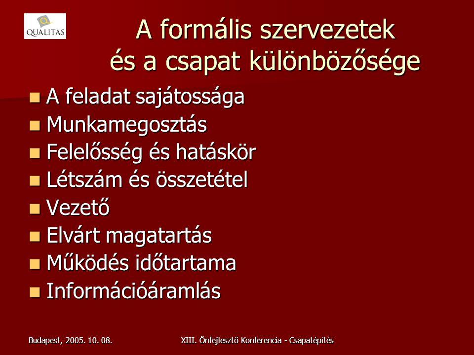 Budapest, 2005. 10. 08.XIII. Önfejlesztő Konferencia - Csapatépítés A formális szervezetek és a csapat különbözősége A feladat sajátossága A feladat s
