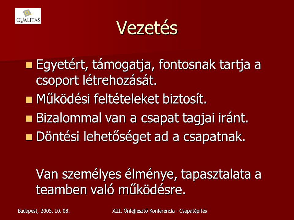 Budapest, 2005. 10. 08.XIII. Önfejlesztő Konferencia - Csapatépítés Vezetés Egyetért, támogatja, fontosnak tartja a csoport létrehozását. Egyetért, tá