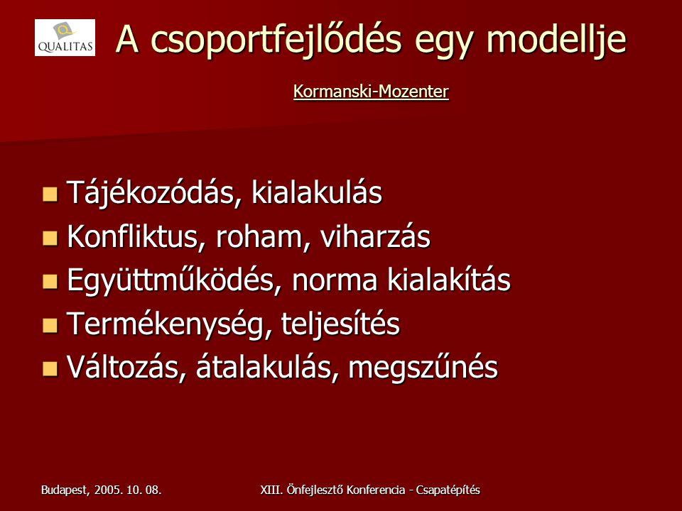 Budapest, 2005. 10. 08.XIII. Önfejlesztő Konferencia - Csapatépítés A csoportfejlődés egy modellje Kormanski-Mozenter Tájékozódás, kialakulás Tájékozó