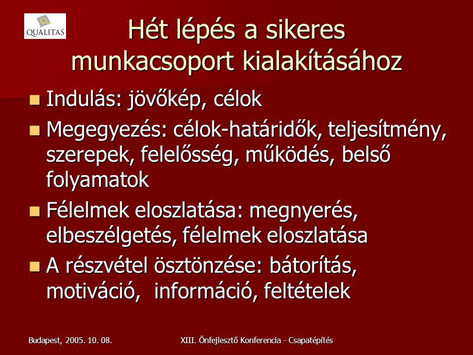 Budapest, 2005. 10. 08.XIII. Önfejlesztő Konferencia - Csapatépítés Hét lépés a sikeres munkacsoport kialakításához Indulás: jövőkép, célok Indulás: j