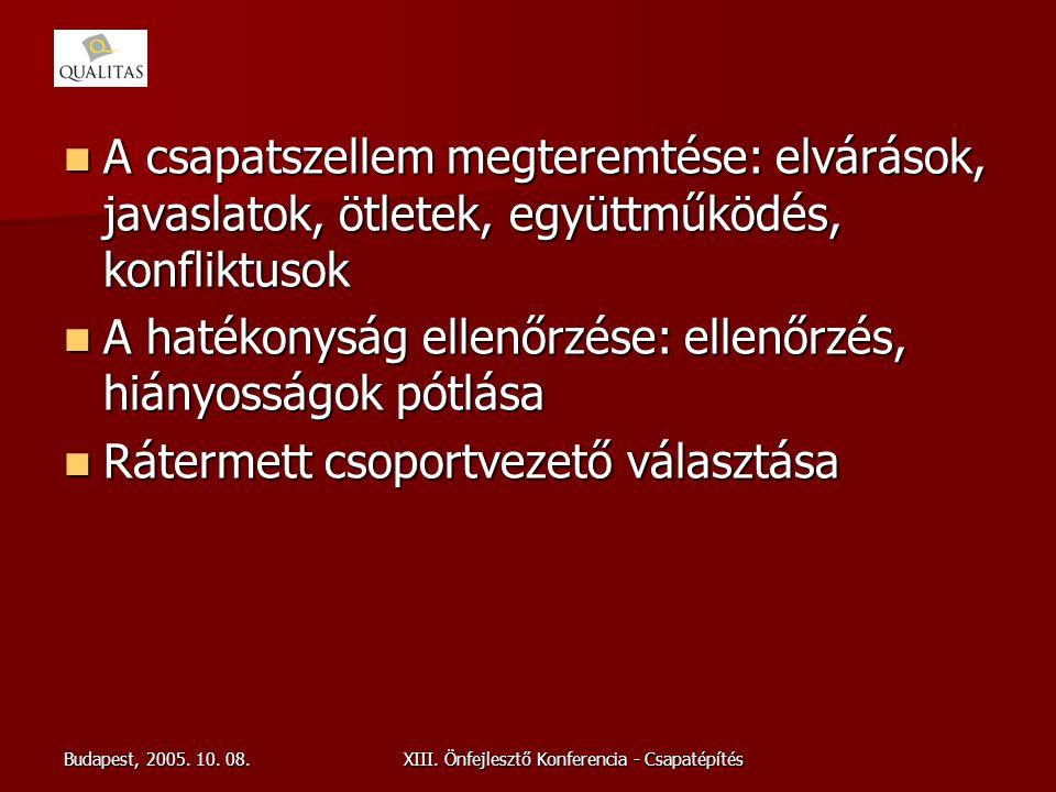 Budapest, 2005. 10. 08.XIII. Önfejlesztő Konferencia - Csapatépítés A csapatszellem megteremtése: elvárások, javaslatok, ötletek, együttműködés, konfl