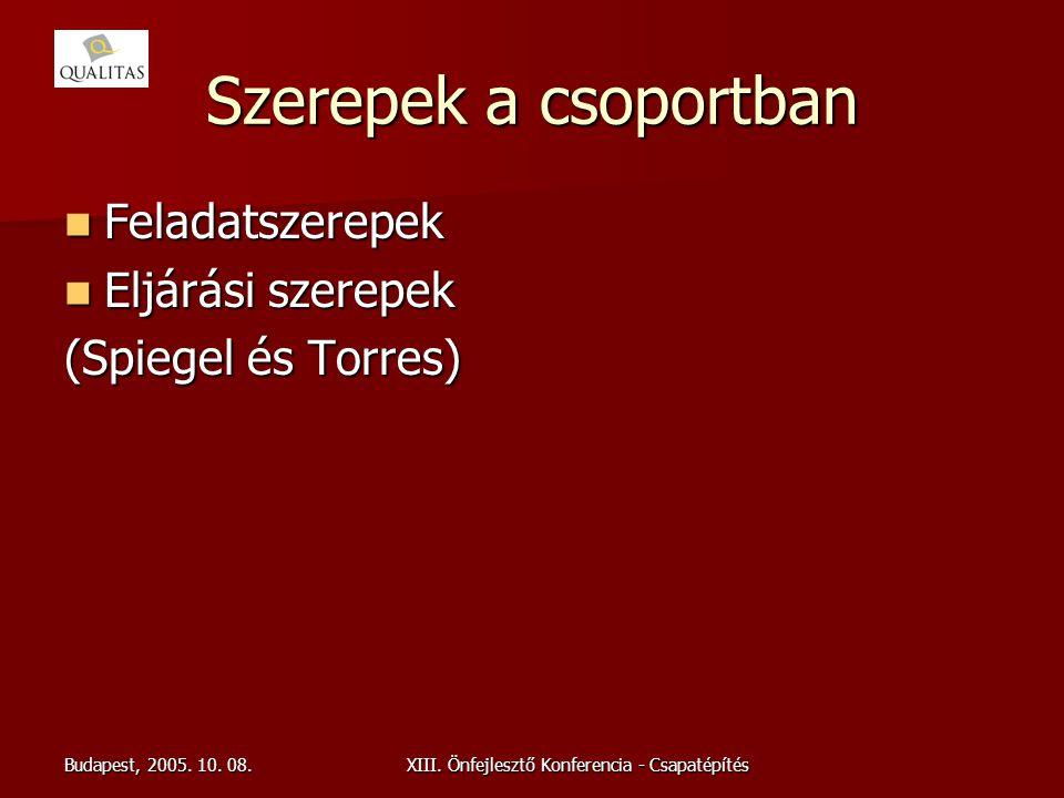 Budapest, 2005. 10. 08.XIII. Önfejlesztő Konferencia - Csapatépítés Szerepek a csoportban Feladatszerepek Feladatszerepek Eljárási szerepek Eljárási s