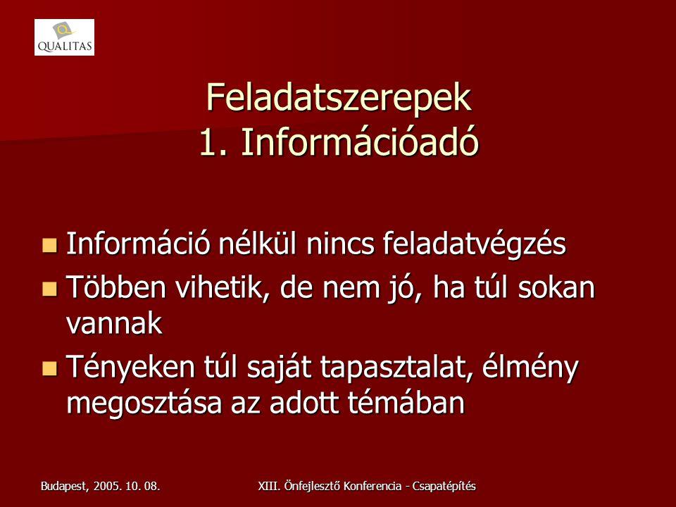 Budapest, 2005. 10. 08.XIII. Önfejlesztő Konferencia - Csapatépítés Feladatszerepek 1. Információadó Információ nélkül nincs feladatvégzés Információ