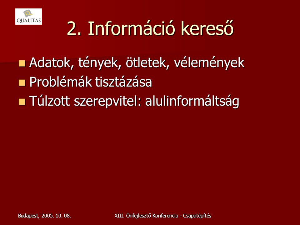 Budapest, 2005. 10. 08.XIII. Önfejlesztő Konferencia - Csapatépítés 2. Információ kereső Adatok, tények, ötletek, vélemények Adatok, tények, ötletek,