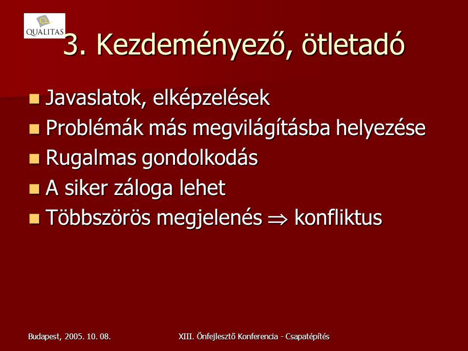 Budapest, 2005. 10. 08.XIII. Önfejlesztő Konferencia - Csapatépítés 3. Kezdeményező, ötletadó Javaslatok, elképzelések Javaslatok, elképzelések Problé