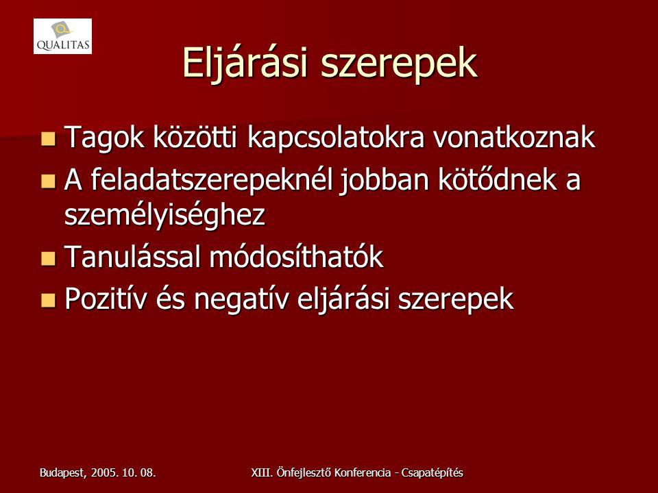 Budapest, 2005. 10. 08.XIII. Önfejlesztő Konferencia - Csapatépítés Eljárási szerepek Tagok közötti kapcsolatokra vonatkoznak Tagok közötti kapcsolato