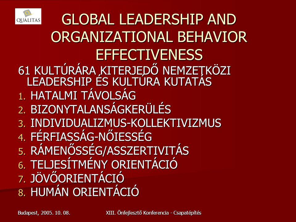 Budapest, 2005. 10. 08. XIII. Önfejlesztő Konferencia - Csapatépítés GLOBAL LEADERSHIP AND ORGANIZATIONAL BEHAVIOR EFFECTIVENESS 61 KULTÚRÁRA KITERJED