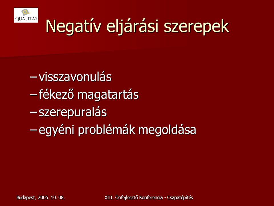 Budapest, 2005. 10. 08.XIII. Önfejlesztő Konferencia - Csapatépítés Negatív eljárási szerepek –visszavonulás –fékező magatartás –szerepuralás –egyéni