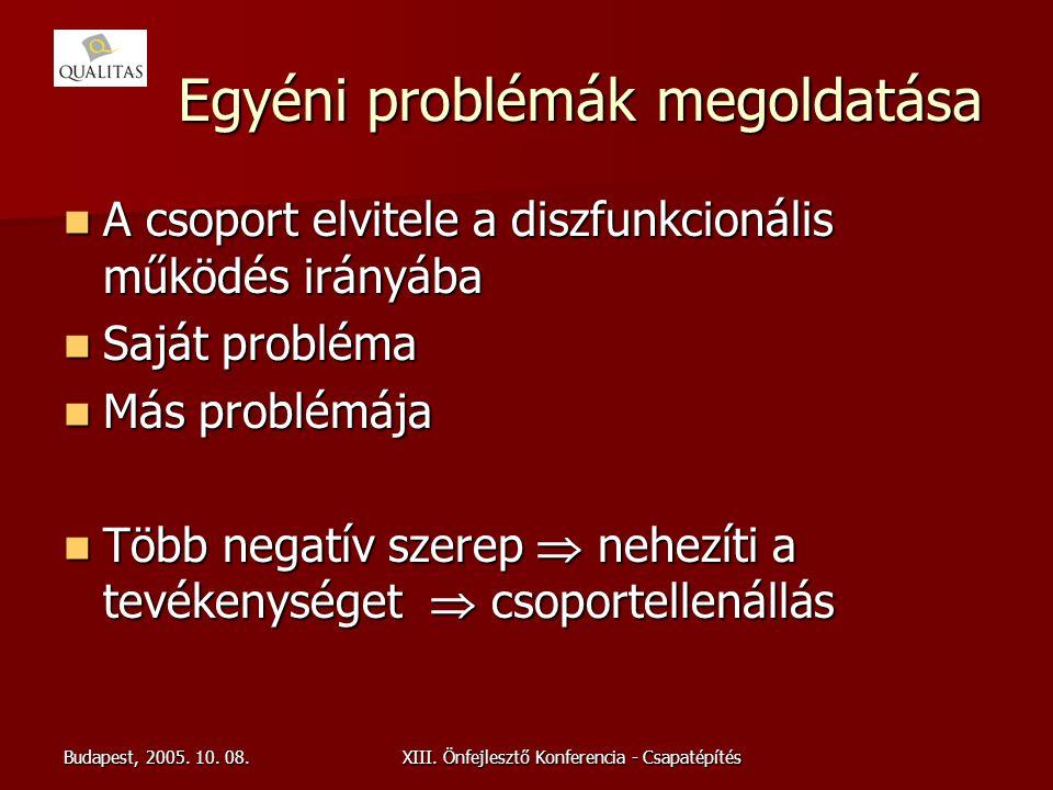 Budapest, 2005. 10. 08.XIII. Önfejlesztő Konferencia - Csapatépítés Egyéni problémák megoldatása A csoport elvitele a diszfunkcionális működés irányáb
