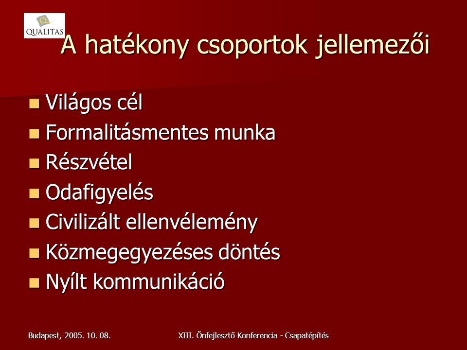 Budapest, 2005. 10. 08.XIII. Önfejlesztő Konferencia - Csapatépítés A hatékony csoportok jellemezői Világos cél Világos cél Formalitásmentes munka For