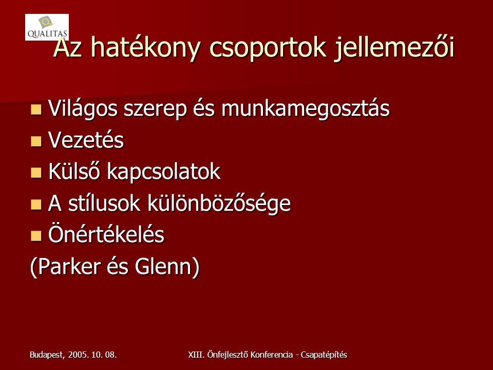 Budapest, 2005. 10. 08.XIII. Önfejlesztő Konferencia - Csapatépítés Az hatékony csoportok jellemezői Világos szerep és munkamegosztás Világos szerep é