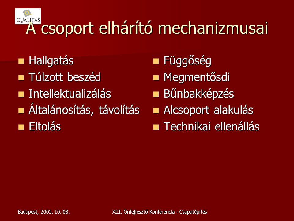 Budapest, 2005. 10. 08.XIII. Önfejlesztő Konferencia - Csapatépítés A csoport elhárító mechanizmusai Hallgatás Hallgatás Túlzott beszéd Túlzott beszéd