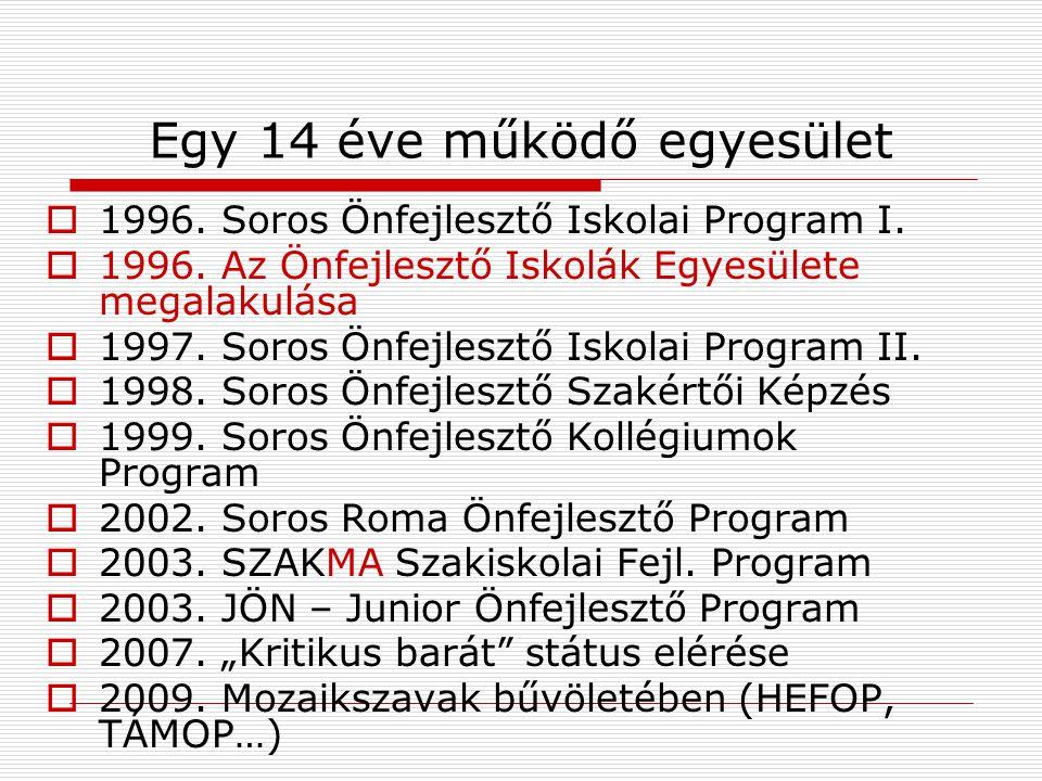 Egy 14 éve működő egyesület  1996. Soros Önfejlesztő Iskolai Program I.  1996. Az Önfejlesztő Iskolák Egyesülete megalakulása  1997. Soros Önfejles