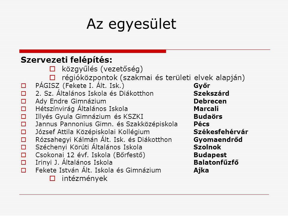Az egyesület Szervezeti felépítés:  közgyűlés (vezetőség)  régióközpontok (szakmai és területi elvek alapján)  PÁGISZ (Fekete I. Ált. Isk.) Győr 
