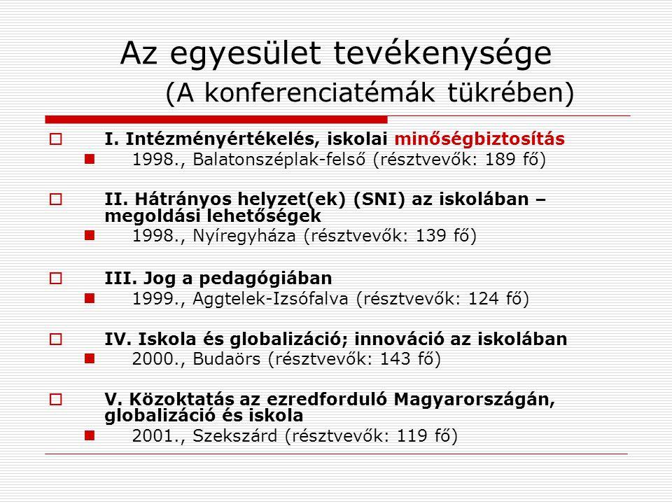 Az egyesület tevékenysége (A konferenciatémák tükrében)  I. Intézményértékelés, iskolai minőségbiztosítás 1998., Balatonszéplak-felső (résztvevők: 18