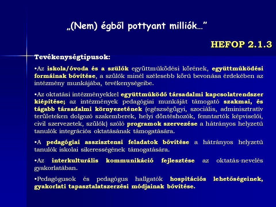 HEFOP 2.1.3 Tevékenységtípusok: Az iskola/óvoda és a szülők együttműködési körének, együttműködési formáinak bővítése, a szülők minél szélesebb körű b