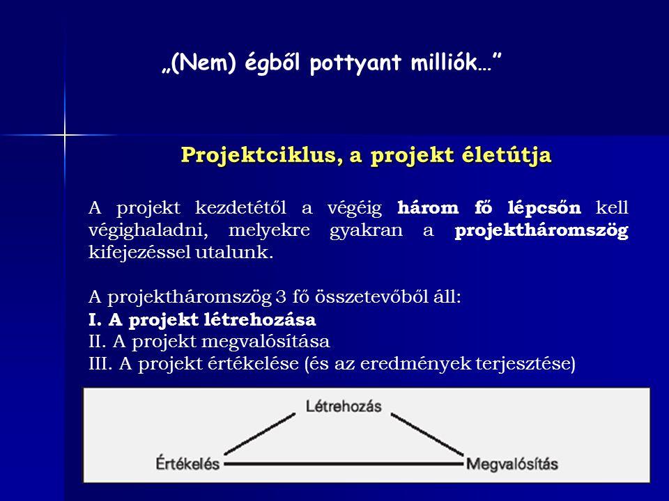 Projektciklus, a projekt életútja A projekt kezdetétől a végéig három fő lépcsőn kell végighaladni, melyekre gyakran a projektháromszög kifejezéssel u