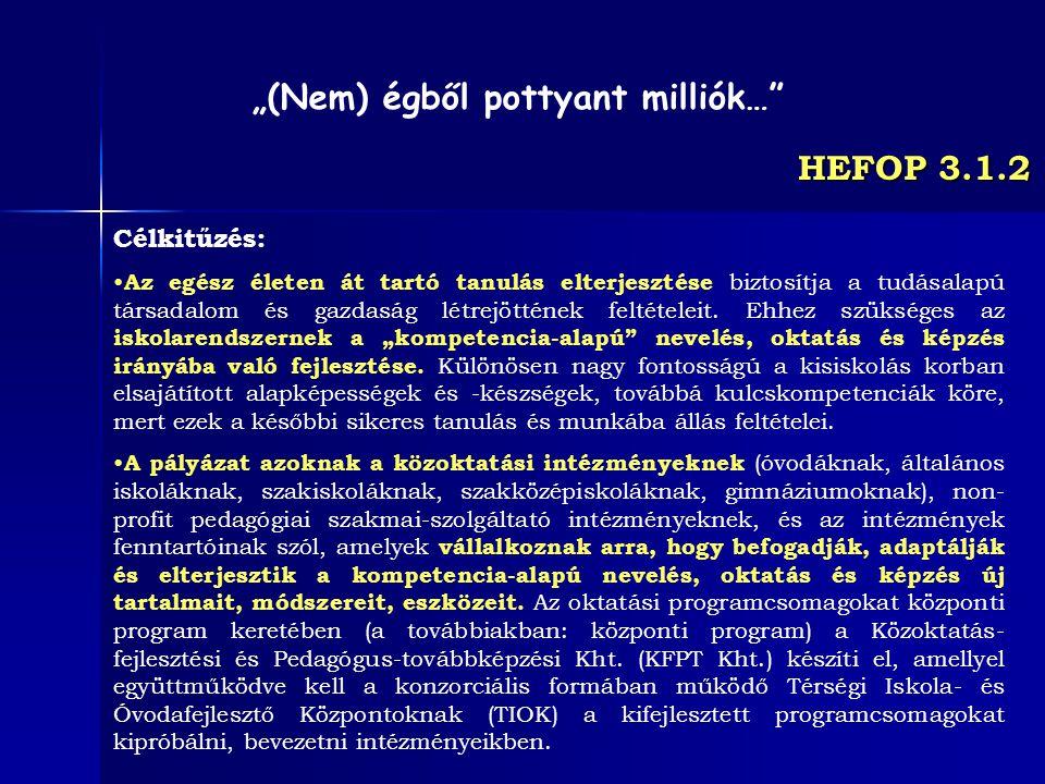 HEFOP 3.1.2 Célkitűzés: Az egész életen át tartó tanulás elterjesztése biztosítja a tudásalapú társadalom és gazdaság létrejöttének feltételeit. Ehhez