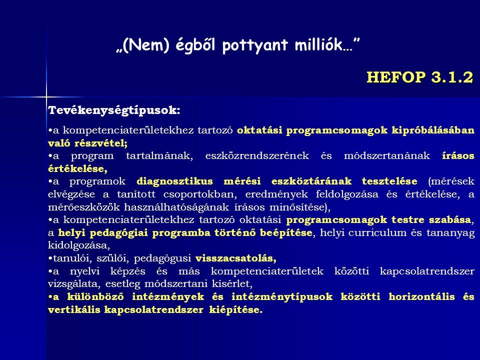 Tevékenységtípusok: a kompetenciaterületekhez tartozó oktatási programcsomagok kipróbálásában való részvétel; a program tartalmának, eszközrendszeréne