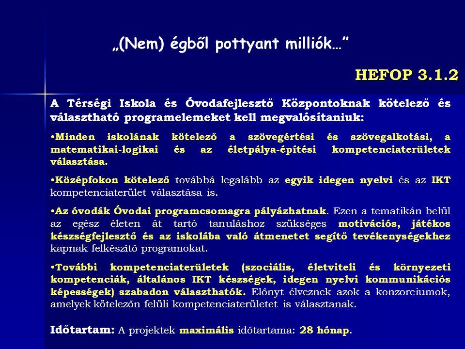 HEFOP 3.1.2 A Térségi Iskola és Óvodafejlesztő Központoknak kötelező és választható programelemeket kell megvalósítaniuk: Minden iskolának kötelező a