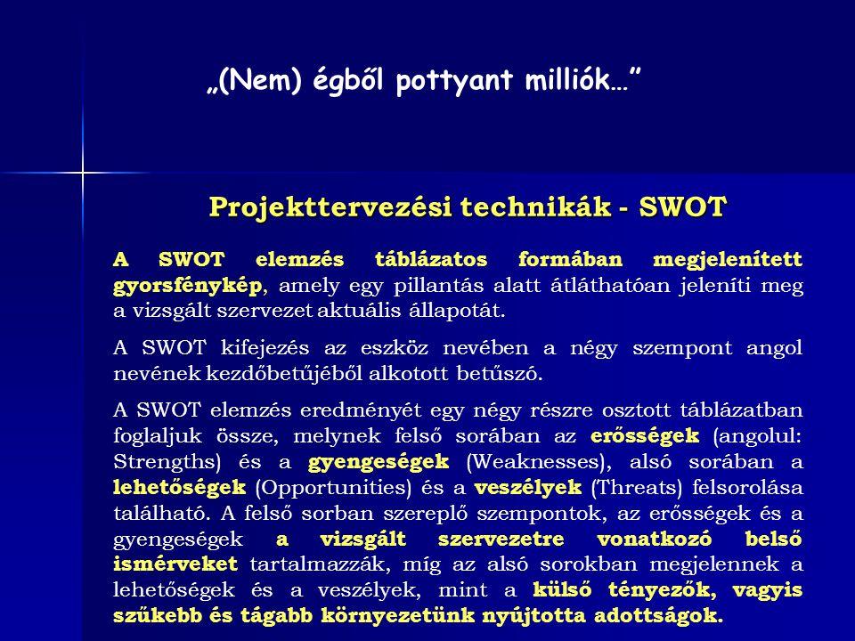 Projekttervezési technikák - SWOT A SWOT elemzés táblázatos formában megjelenített gyorsfénykép, amely egy pillantás alatt átláthatóan jeleníti meg a