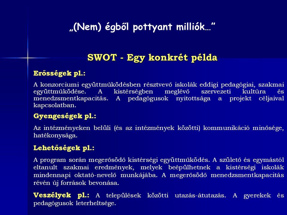 SWOT - Egy konkrét példa Erősségek pl.: A konzorciumi együttműködésben résztvevő iskolák eddigi pedagógiai, szakmai együttműködése. A kistérségben meg