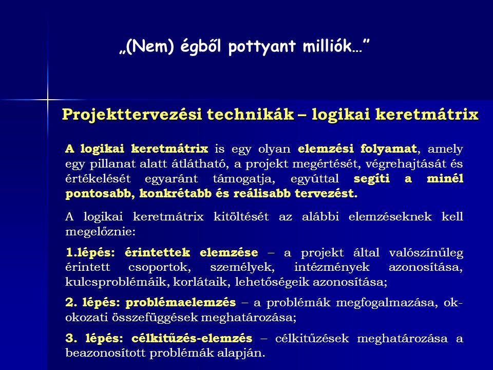 Projekttervezési technikák – logikai keretmátrix A logikai keretmátrix is egy olyan elemzési folyamat, amely egy pillanat alatt átlátható, a projekt m
