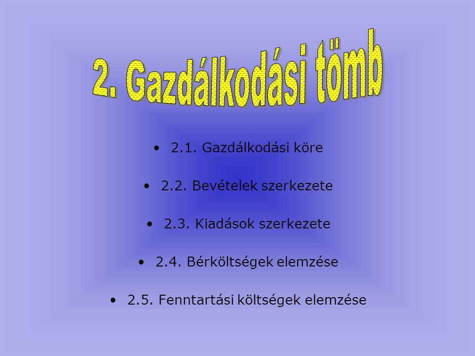 2.1. Gazdálkodási köre 2.2. Bevételek szerkezete 2.3. Kiadások szerkezete 2.4. Bérköltségek elemzése 2.5. Fenntartási költségek elemzése