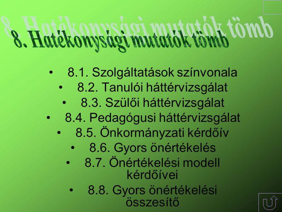 8.1. Szolgáltatások színvonala 8.2. Tanulói háttérvizsgálat 8.3. Szülői háttérvizsgálat 8.4. Pedagógusi háttérvizsgálat 8.5. Önkormányzati kérdőív 8.6