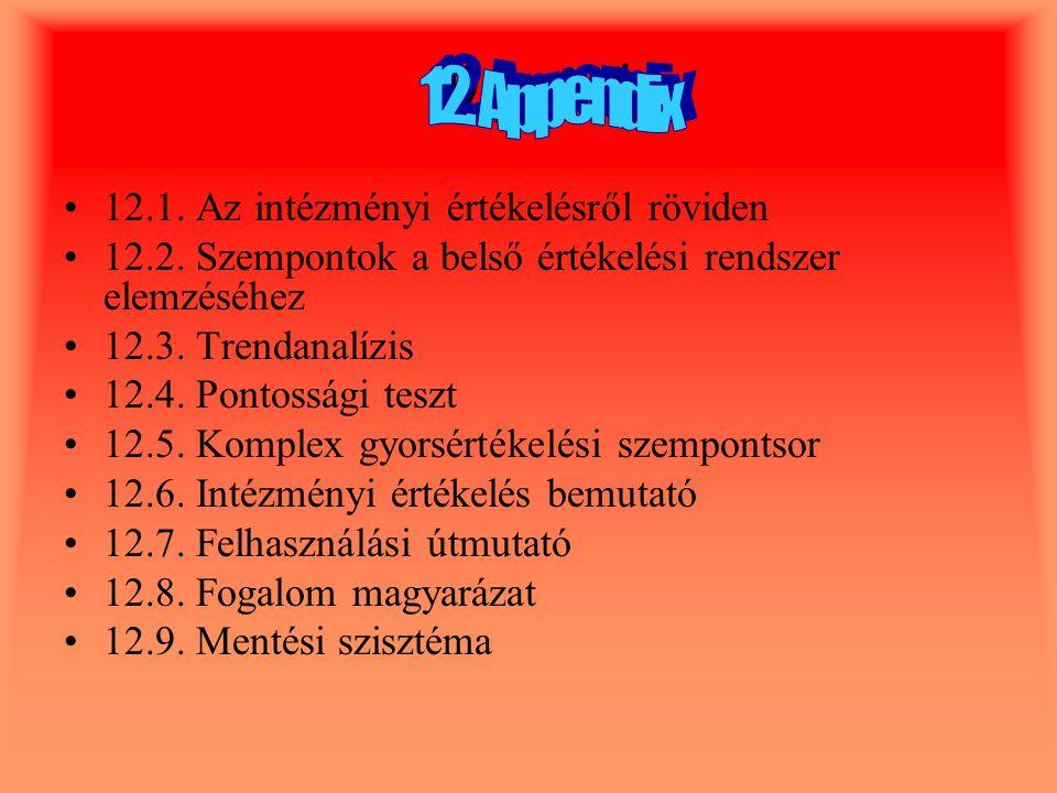 12. 12.1. Az intézményi értékelésről röviden 12.2.