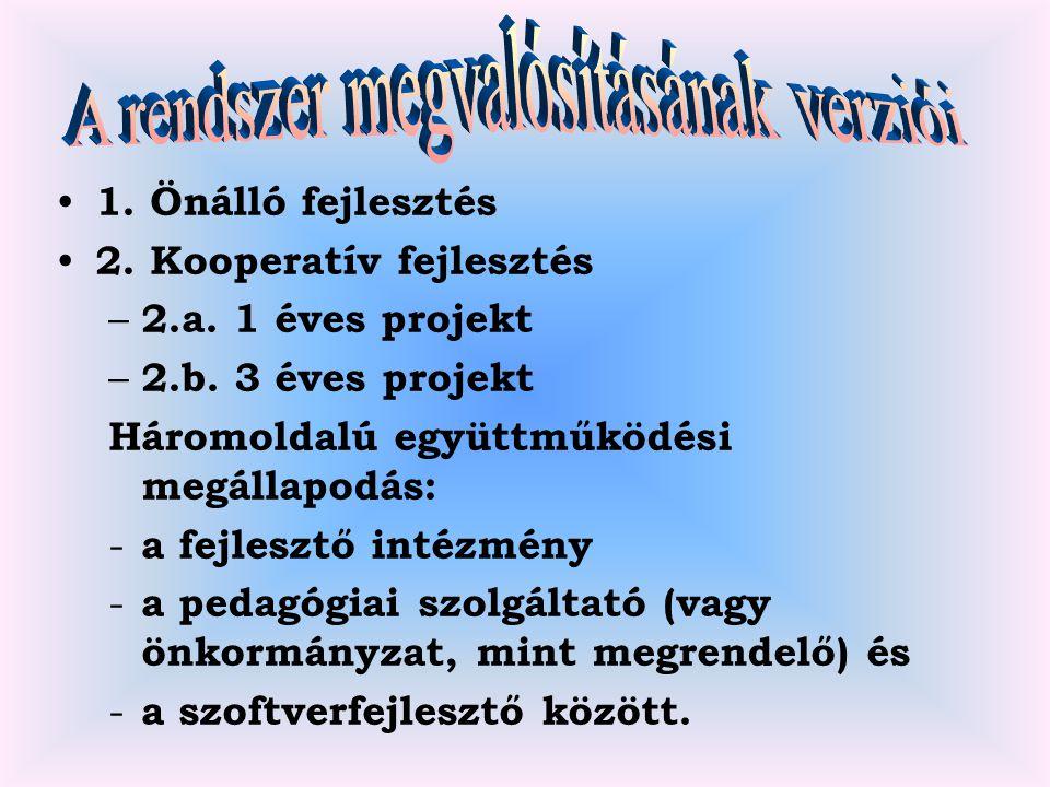 1. Önálló fejlesztés 2. Kooperatív fejlesztés – 2.a. 1 éves projekt – 2.b. 3 éves projekt Háromoldalú együttműködési megállapodás: - a fejlesztő intéz