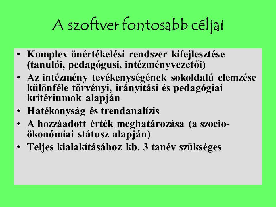 1.Önálló fejlesztés 2. Kooperatív fejlesztés – 2.a.
