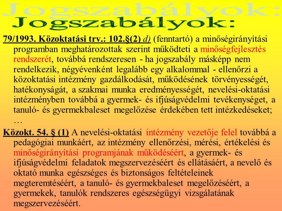 79/1993. Közoktatási trv.: 102.§(2) d) (fenntartó) a minőségirányítási programban meghatározottak szerint működteti a minőségfejlesztés rendszerét, to
