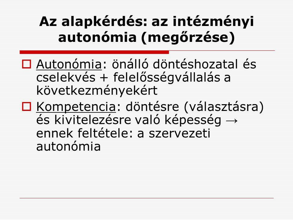 Az alapkérdés: az intézményi autonómia (megőrzése)  Autonómia: önálló döntéshozatal és cselekvés + felelősségvállalás a következményekért  Kompetencia: döntésre (választásra) és kivitelezésre való képesség → ennek feltétele: a szervezeti autonómia