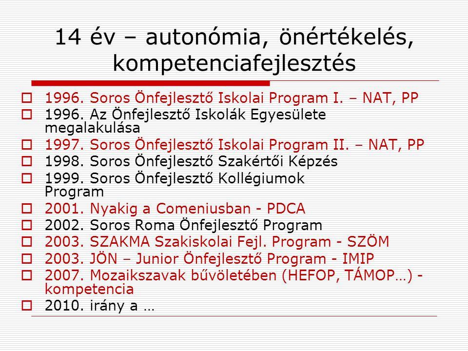 14 év – autonómia, önértékelés, kompetenciafejlesztés  1996.