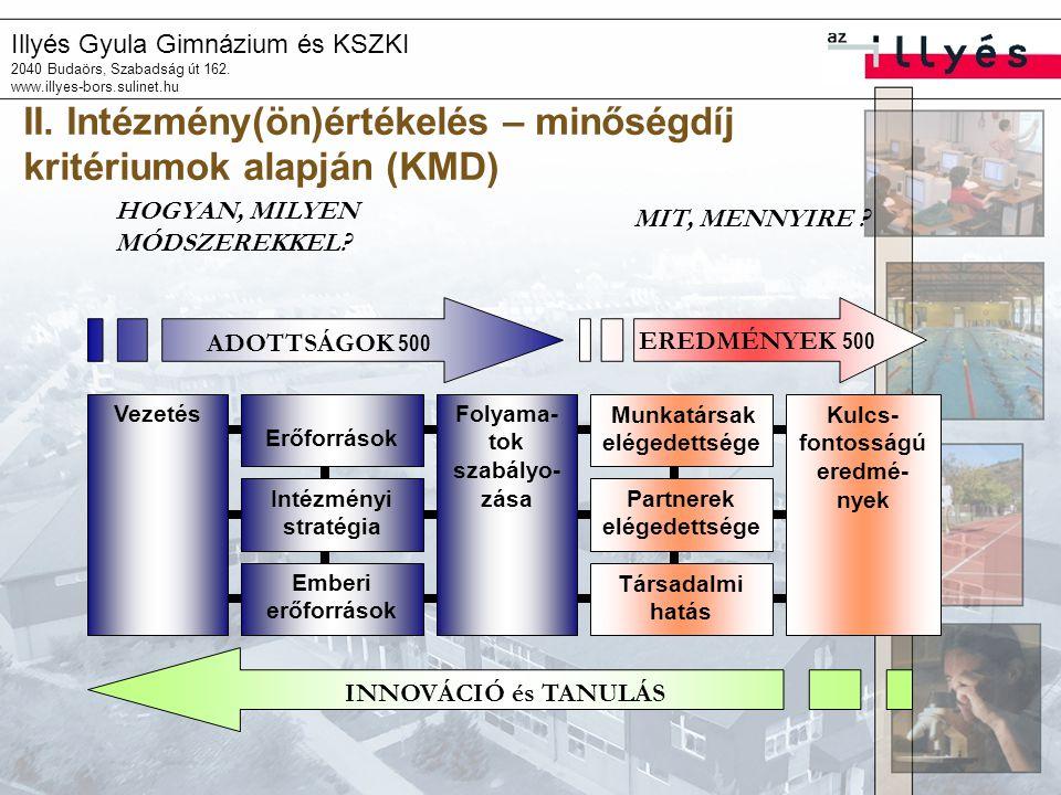 Illyés Gyula Gimnázium és KSZKI 2040 Budaörs, Szabadság út 162. www.illyes-bors.sulinet.hu II. Intézmény(ön)értékelés – minőségdíj kritériumok alapján