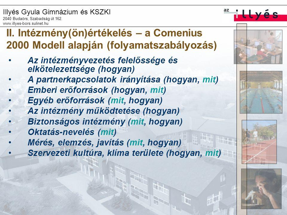Illyés Gyula Gimnázium és KSZKI 2040 Budaörs, Szabadság út 162. www.illyes-bors.sulinet.hu II. Intézmény(ön)értékelés – a Comenius 2000 Modell alapján