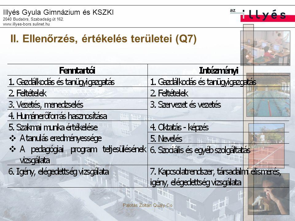Illyés Gyula Gimnázium és KSZKI 2040 Budaörs, Szabadság út 162. www.illyes-bors.sulinet.hu Palotás Zoltán Qualy-Co II. Ellenőrzés, értékelés területei