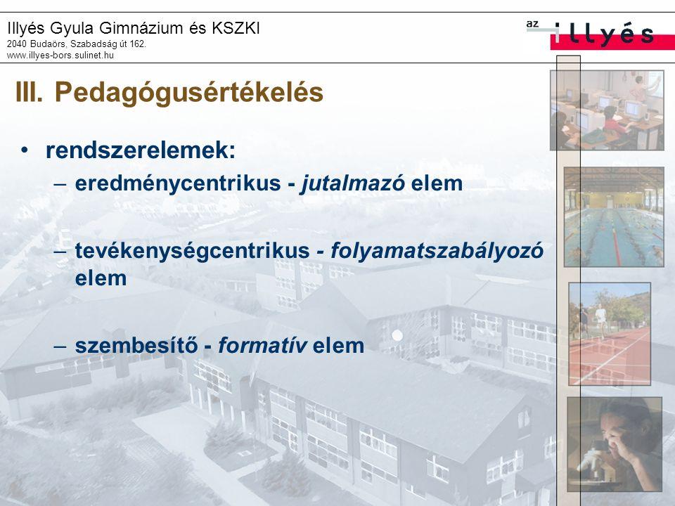Illyés Gyula Gimnázium és KSZKI 2040 Budaörs, Szabadság út 162. www.illyes-bors.sulinet.hu III. Pedagógusértékelés rendszerelemek: –eredménycentrikus