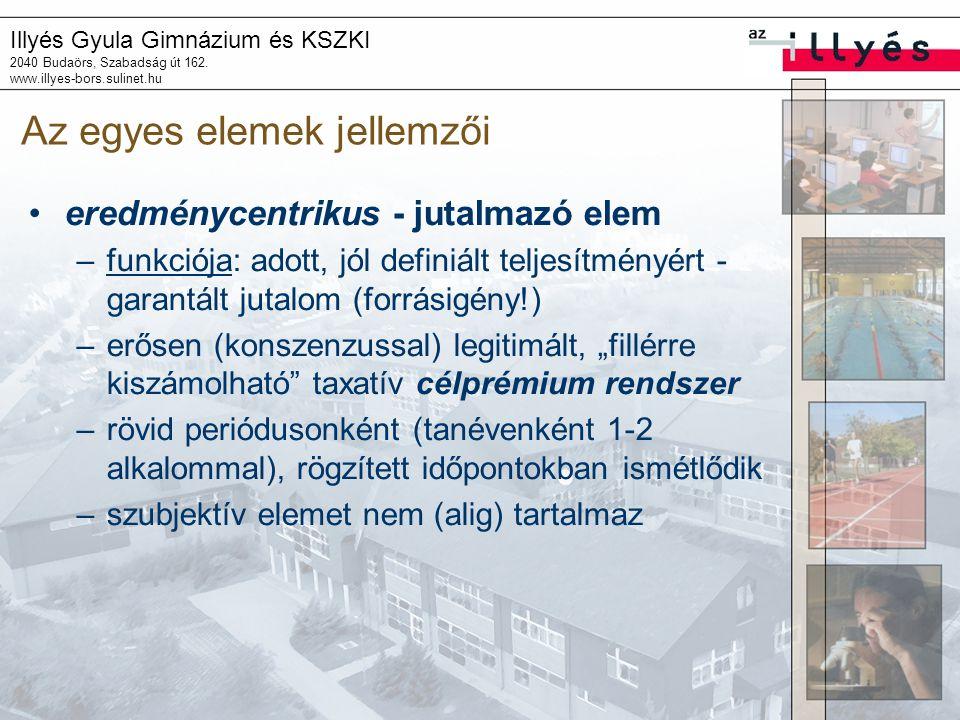 Illyés Gyula Gimnázium és KSZKI 2040 Budaörs, Szabadság út 162. www.illyes-bors.sulinet.hu Az egyes elemek jellemzői eredménycentrikus - jutalmazó ele