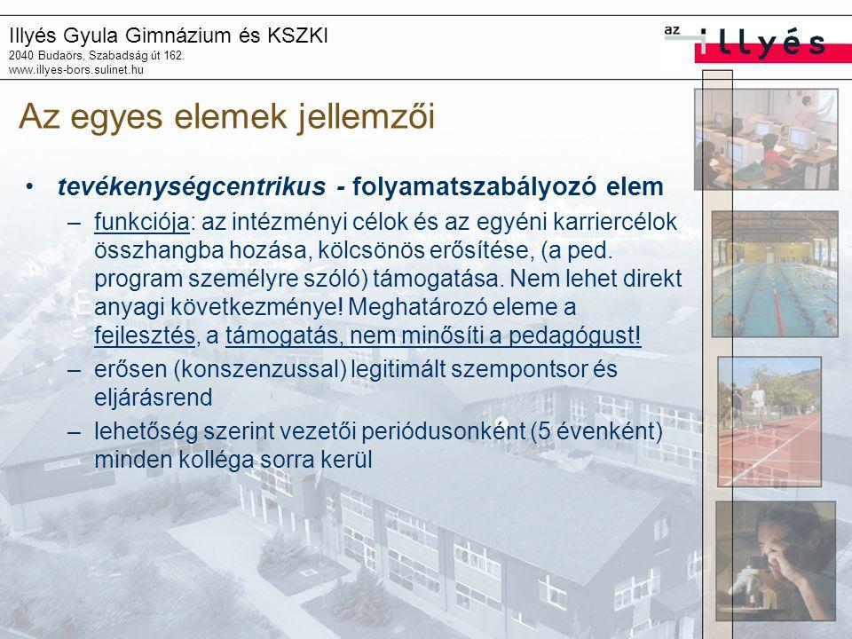 Illyés Gyula Gimnázium és KSZKI 2040 Budaörs, Szabadság út 162. www.illyes-bors.sulinet.hu Az egyes elemek jellemzői tevékenységcentrikus - folyamatsz