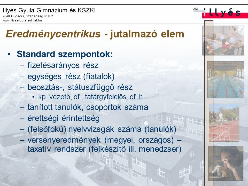 Illyés Gyula Gimnázium és KSZKI 2040 Budaörs, Szabadság út 162. www.illyes-bors.sulinet.hu Eredménycentrikus - jutalmazó elem Standard szempontok: –fi
