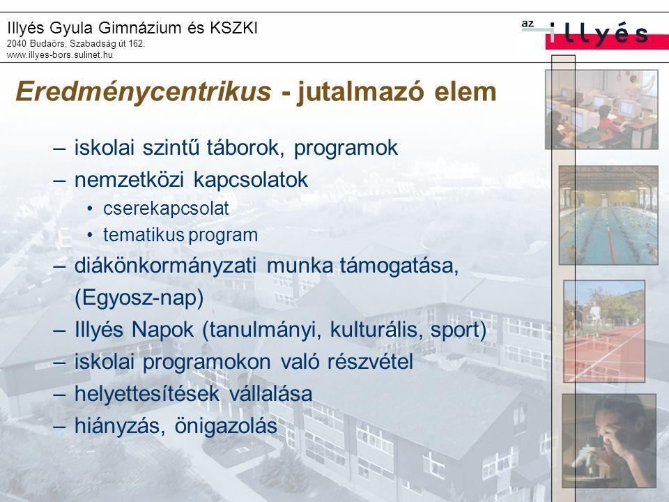 Illyés Gyula Gimnázium és KSZKI 2040 Budaörs, Szabadság út 162. www.illyes-bors.sulinet.hu Eredménycentrikus - jutalmazó elem –iskolai szintű táborok,