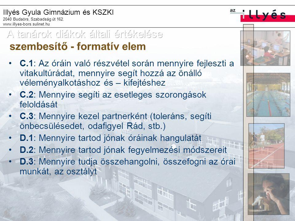 Illyés Gyula Gimnázium és KSZKI 2040 Budaörs, Szabadság út 162. www.illyes-bors.sulinet.hu C.1: Az óráin való részvétel során mennyire fejleszti a vit