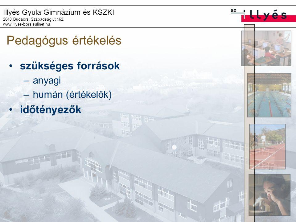 Illyés Gyula Gimnázium és KSZKI 2040 Budaörs, Szabadság út 162. www.illyes-bors.sulinet.hu Pedagógus értékelés szükséges források –anyagi –humán (érté