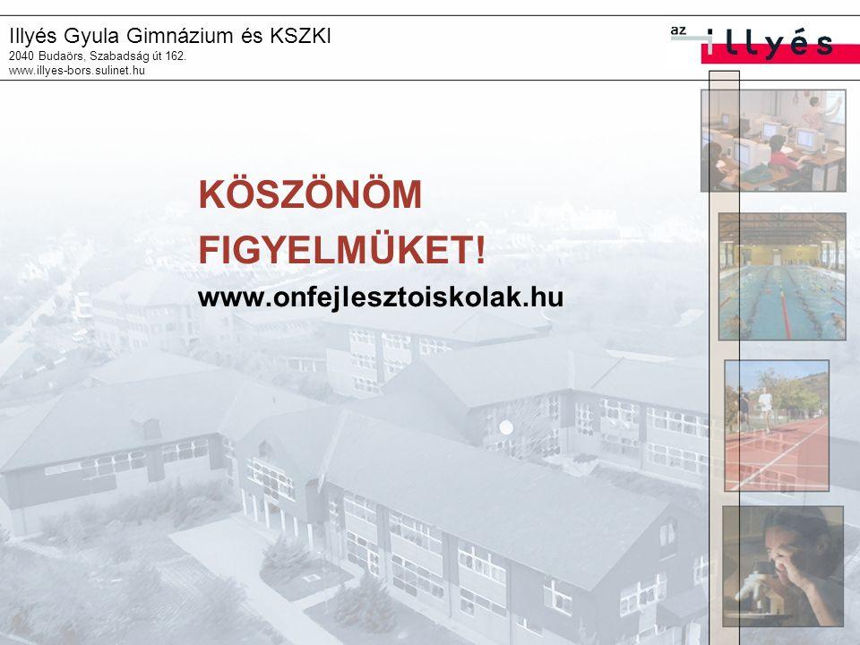 Illyés Gyula Gimnázium és KSZKI 2040 Budaörs, Szabadság út 162. www.illyes-bors.sulinet.hu KÖSZÖNÖM FIGYELMÜKET! www.onfejlesztoiskolak.hu